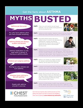 Asthma Mythbuster