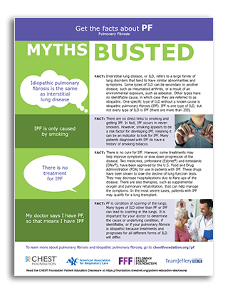 Pulmonary Fibrosis Mythbusters