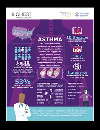 Asthma Inforgraphic PDF