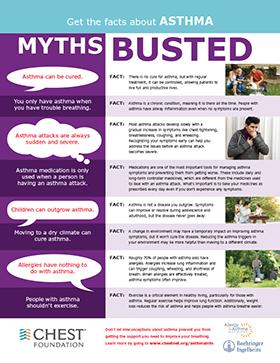 Asthma MythBuster PDF