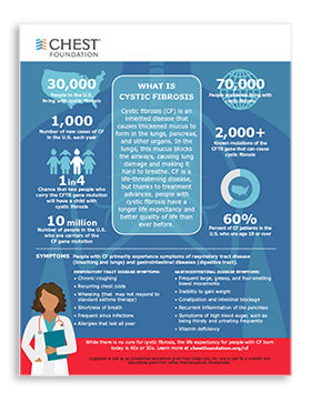Cystic Fibrosis adult infographic
