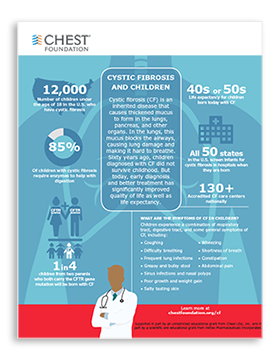 Cystic Fibrosis and children infographic