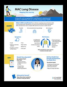 MAC Lung Disease patient infographic