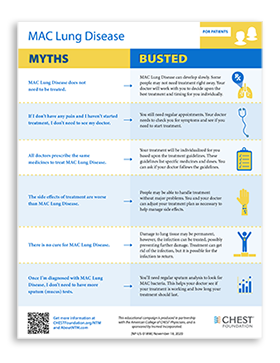 CHEST MAC Lung Disease Patient Mythbuster