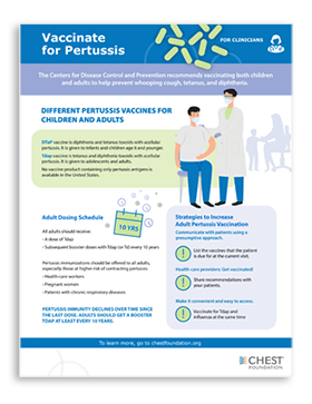 Pertussis infographic